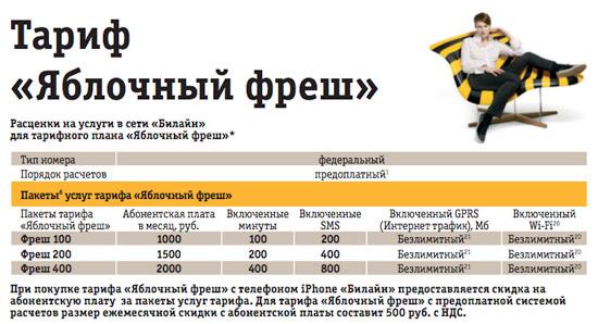 Тариф «Яблочный фреш» от Билайна. Special for iPhone