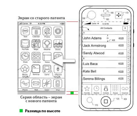 iPhone следующего поколения будет иметь экран большего размера