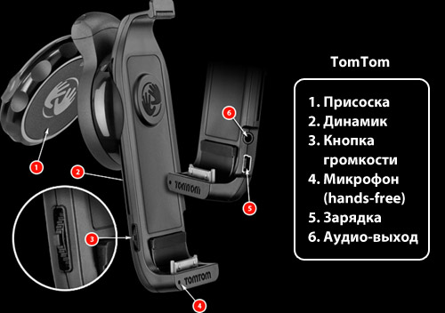 tomtom-iphone-kit