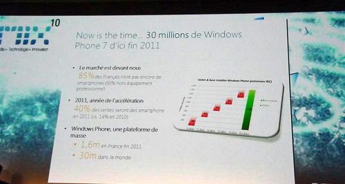 """Microsoft: """"Так много мы не продадим…"""""""