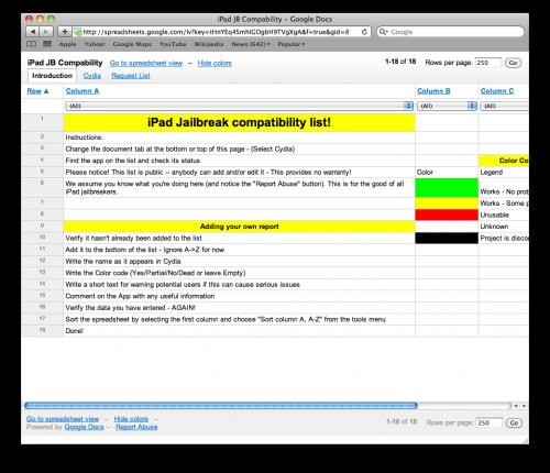 Cydia для iPad: как узнать совместимость программ?