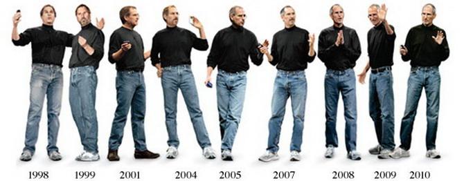 Эволюция Стива Джобса