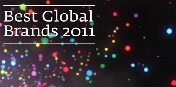 Apple в топе Best Global Brands