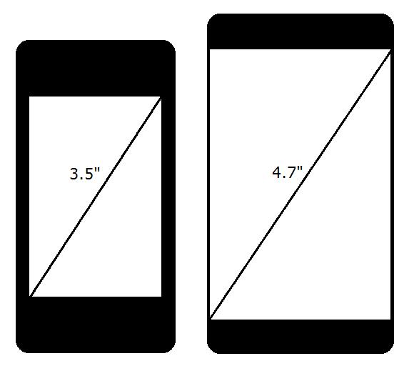 О преувеличенной востребованности «смартфонов-лопат» и странной борьбе Google с фрагментацией Android