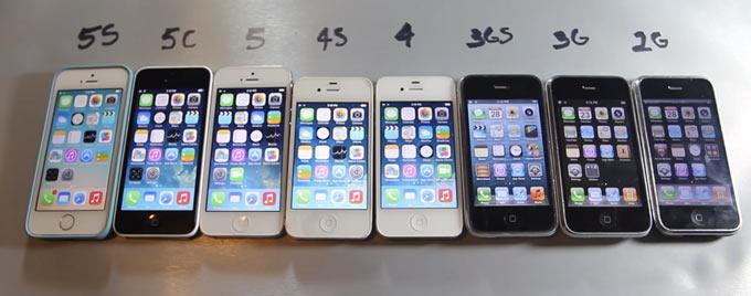 Сравнение производительности всех поколений iPhone
