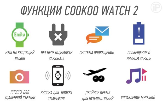 cookoo-watch2-review1
