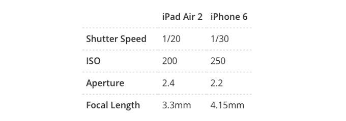 iPadiPhoneEXIF1