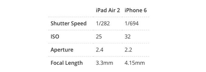 iPadiPhoneEXIF2