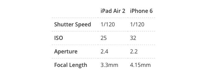 iPadiPhoneEXIF3