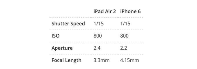 iPadiPhoneEXIF4