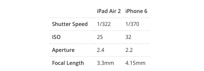iPadiPhoneEXIF5