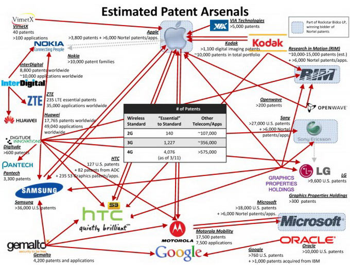 02-Microsoft-Apple-Android-Patents