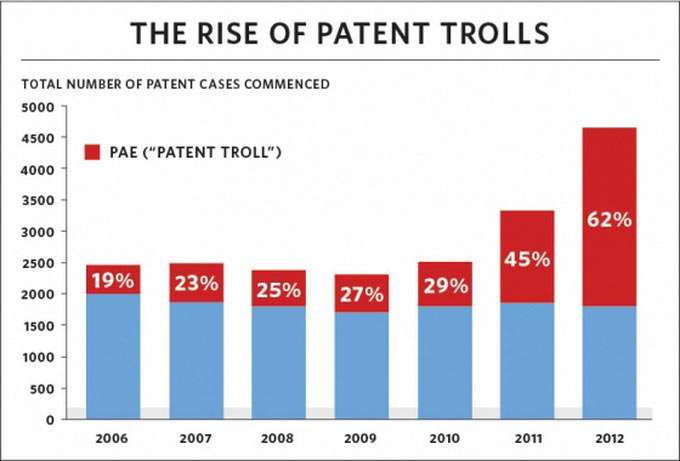 04-Microsoft-Apple-Android-Patents
