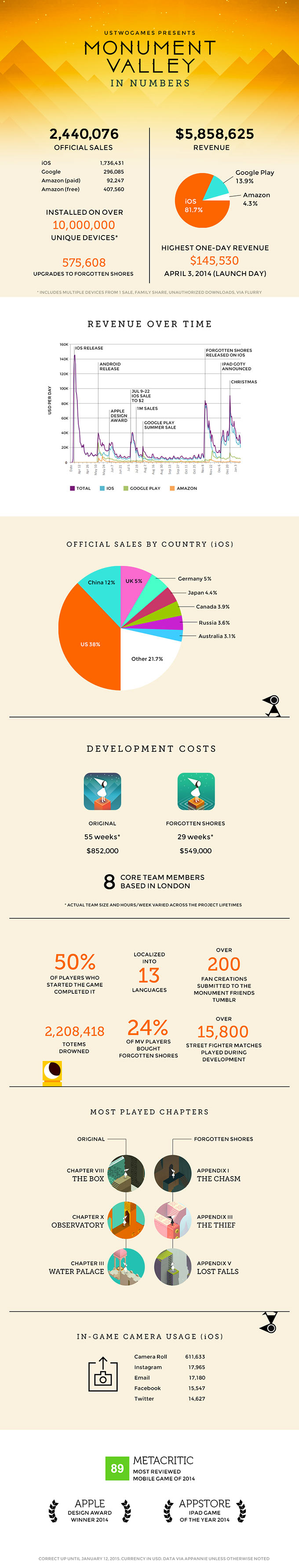 01-2-Monument-Valley-Infographics