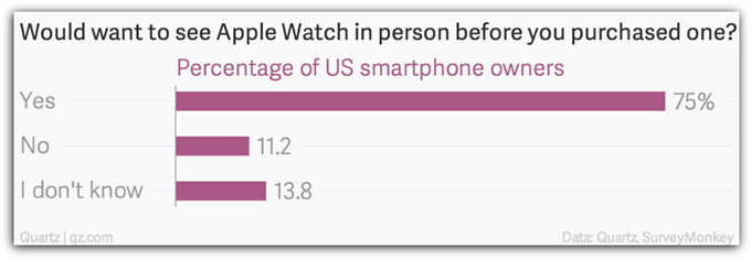 04-Apple-Watch-5-Percent-in-US