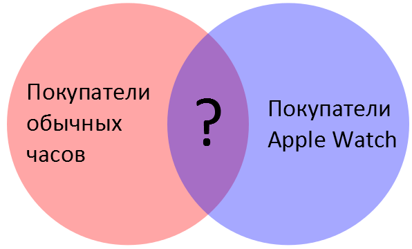 regular_vs_apple