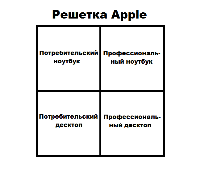 apple_grid