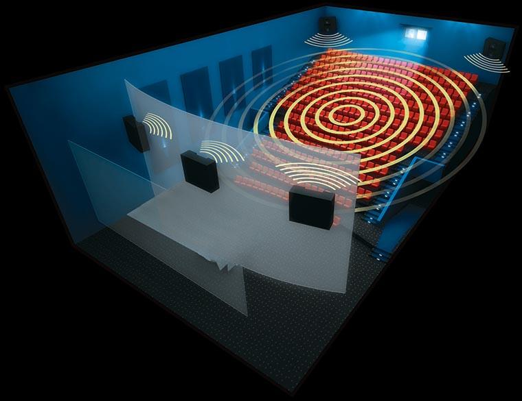 Imax  зала