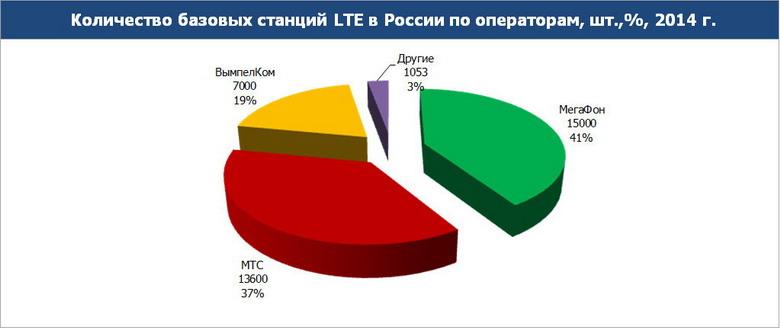 LTE_cvr_pic1