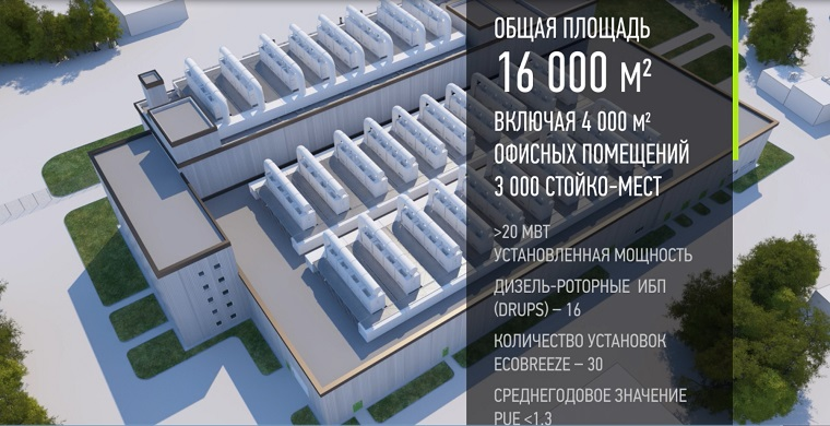 DataPro_Moscow