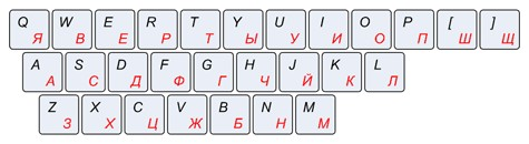 Keyboard_layout_ru_fonetic
