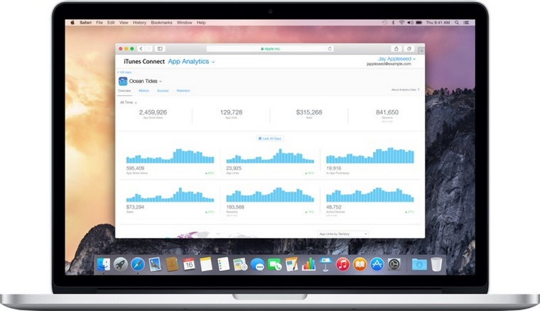 appleappanalytics
