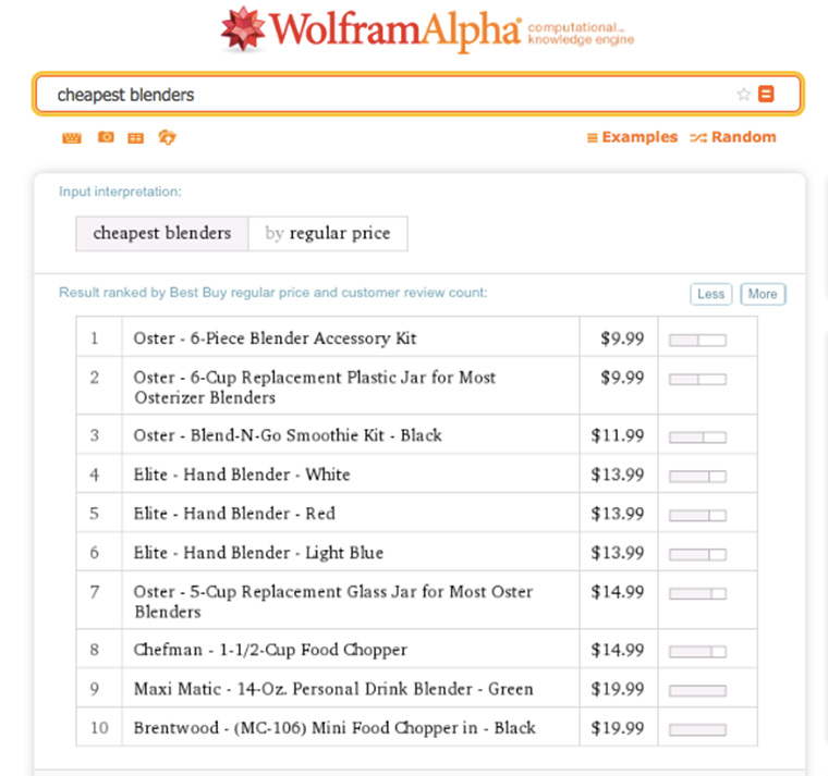 wolfram_cheapest