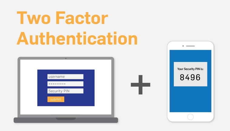 Two Factor Authentication_Blog