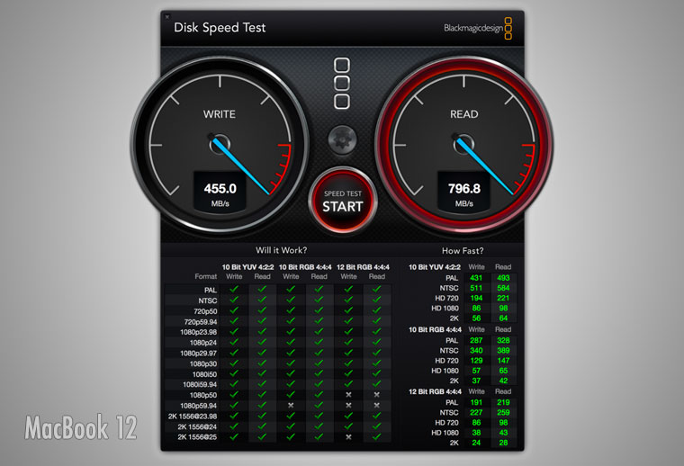 MacBoo12SpeedTest