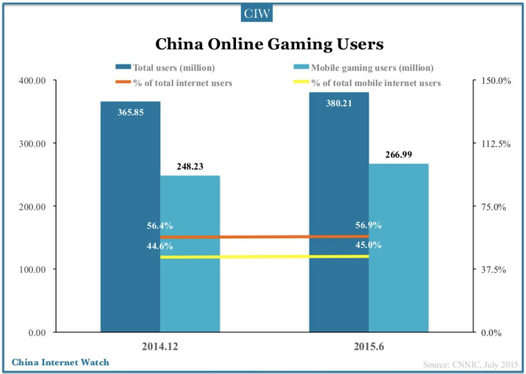 china_gamers