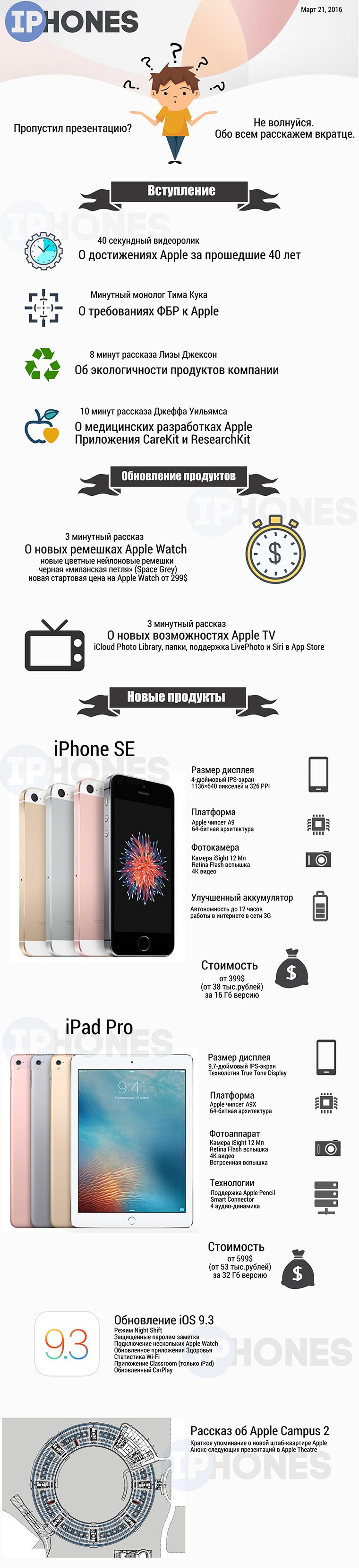 iphones_apple_event_21mart
