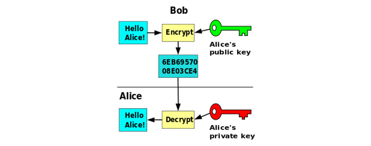 EbcryptioniMessage_4