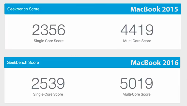 MacBook2016Processor_2