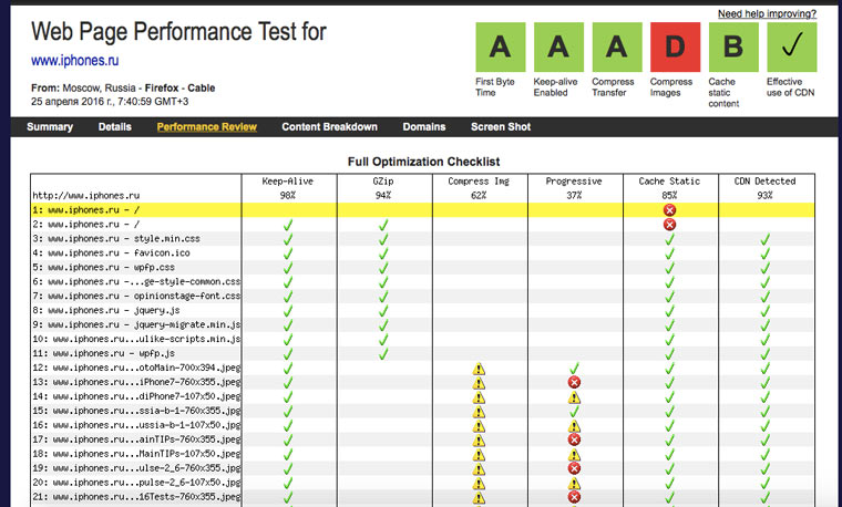 image_compression_test