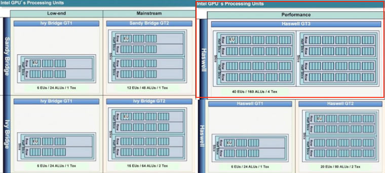 IntelProcessorSIn2
