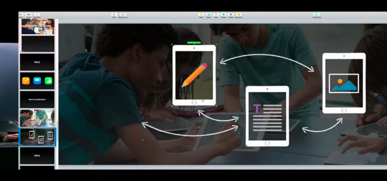 Apple круто обновила офисный пакет iWork. Pages, Numbers и Keynote стали умнее