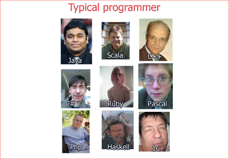 different_coders