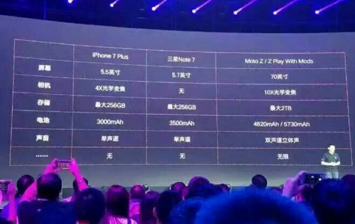 lenovo_iphone_7_plus_specs
