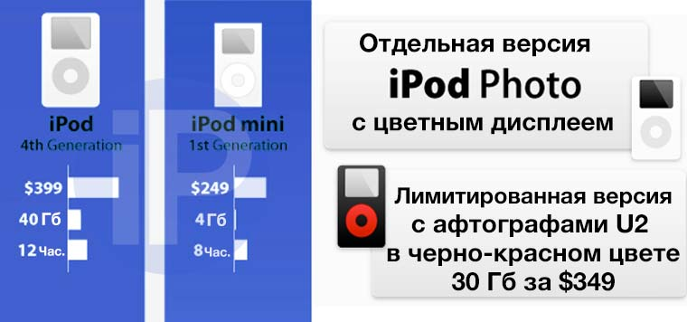 iPod_Evolution_004
