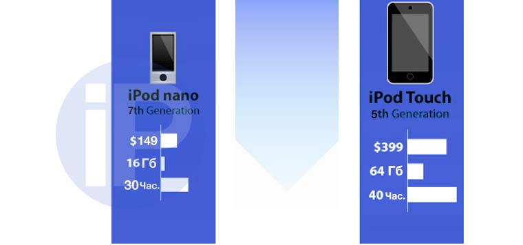 iPod_Evolution_011
