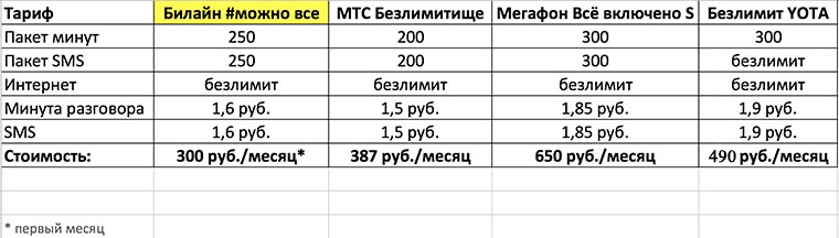 be_table_1 копия
