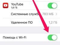Куда уходит трафик на iPhone?
