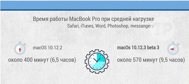 macbook_7_test2