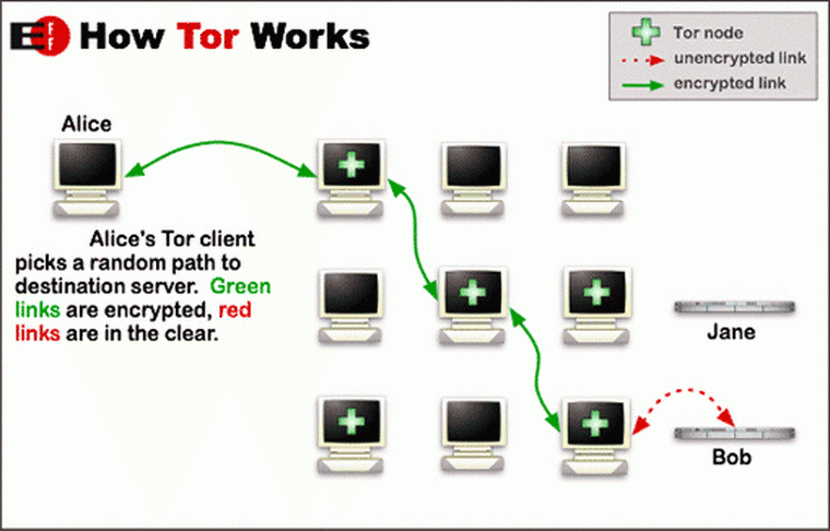 Tor-onion-network_resize