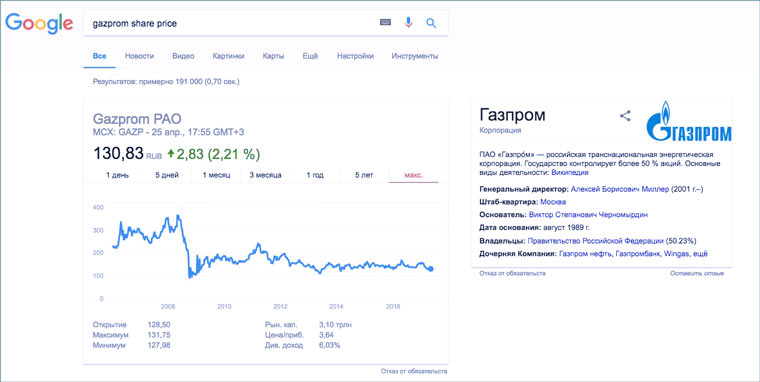 google_share_price