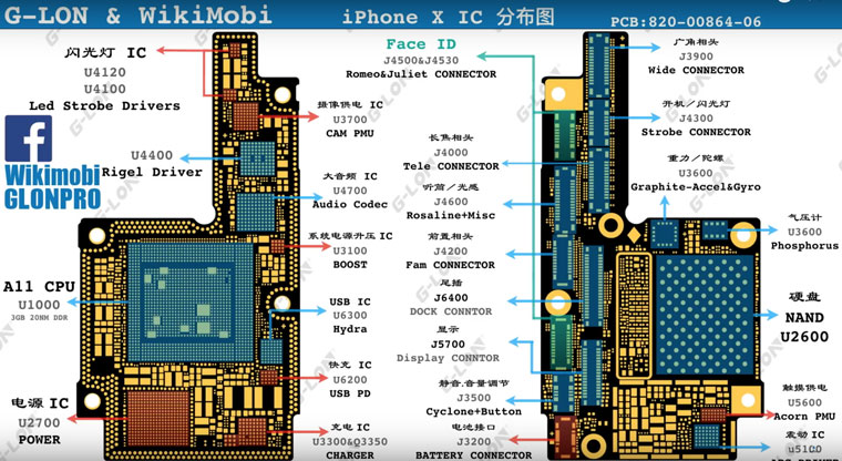 iPhone 5S Circuit Diagram Schematic Sevice Manual | Iphone 5s ... | 416x760