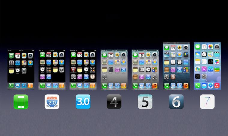 До какой версии iOS я могу откатиться (уже не могу)