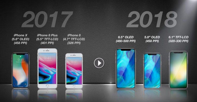 Apple планирует продать около 100 млн 6,1-дюймовых iPhone