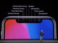 Почему экран iPhone самопроизвольно темнеет