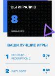 Sony запустила сайт, где показывается статистика каждого игрока в PlayStation. Проверьте свою